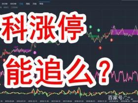 股市缠论:万科A(000002)放量涨停,缠论中枢图解能否追涨?